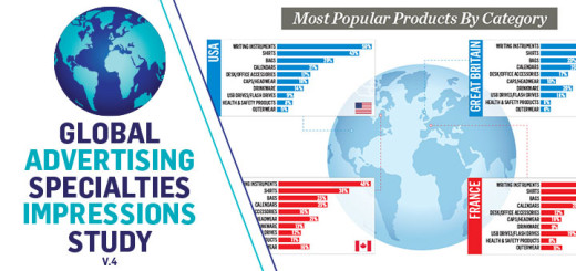 Resource - Advertising Specialty Study 2013